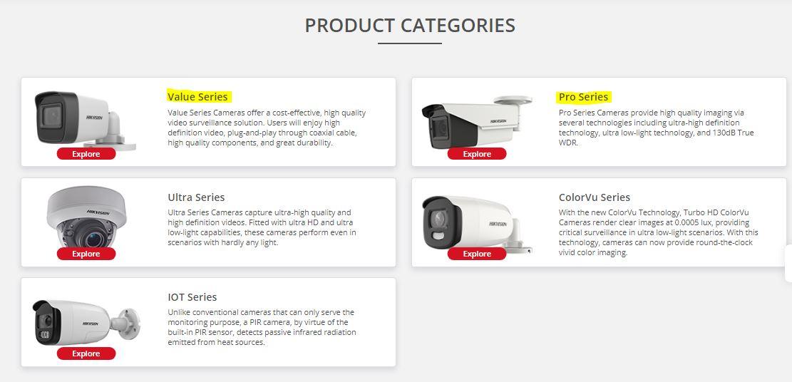 hikvision camera price in lahore